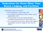 deductions for items other than board lodging and facilities