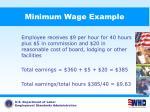 minimum wage example