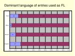 dominant language of entries used as fl