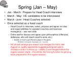 spring jan may
