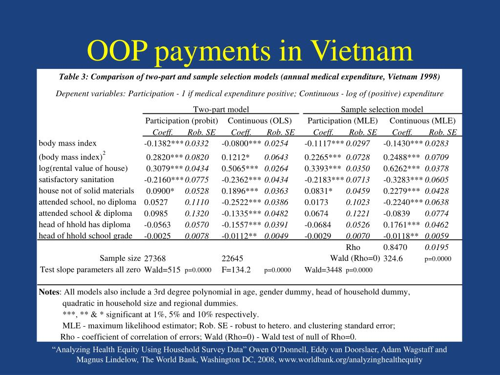 OOP payments in Vietnam