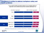 confidence in action to address workplace safety and health problems2