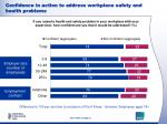 confidence in action to address workplace safety and health problems3
