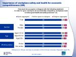 importance of workplace safety and health for economic competitiveness uk1