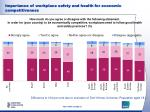 importance of workplace safety and health for economic competitiveness1