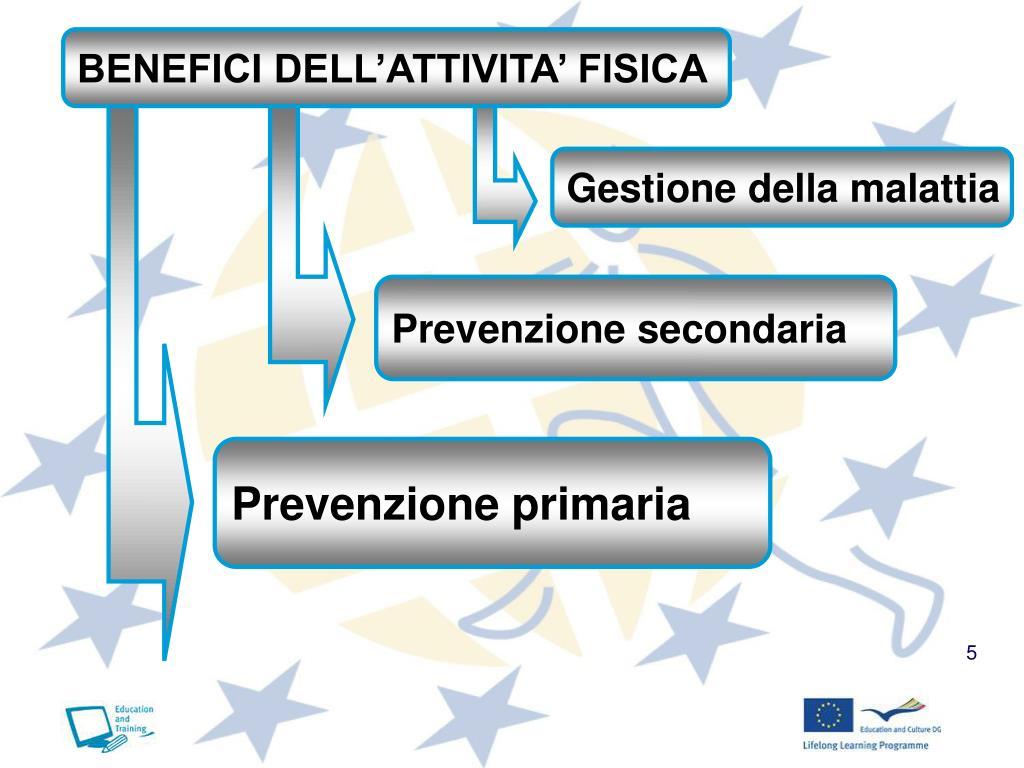 PPT - ATTIVITA' FISICA NELL'ANZIANO TEORIA PowerPoint..
