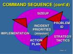 command sequence cont d3