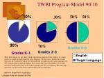 twbi program model 90 10