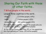 sharing our faith with those of other faiths11