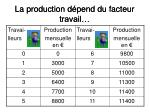 la production d pend du facteur travail