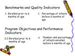 benchmarks and quality indicators