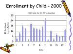 enrollment by child 2000