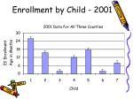 enrollment by child 2001