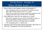 the big picture example 36 effect of hot assets slide 2 of 2