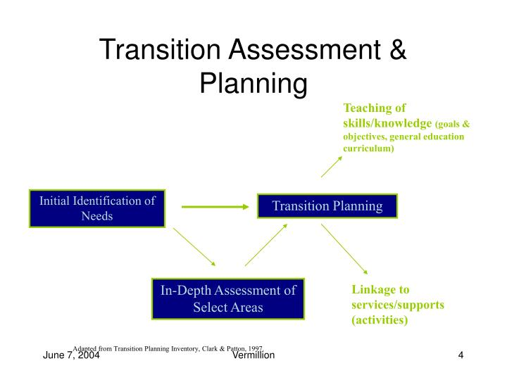 Transition Assessment & Planning
