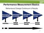 performance measurement basics