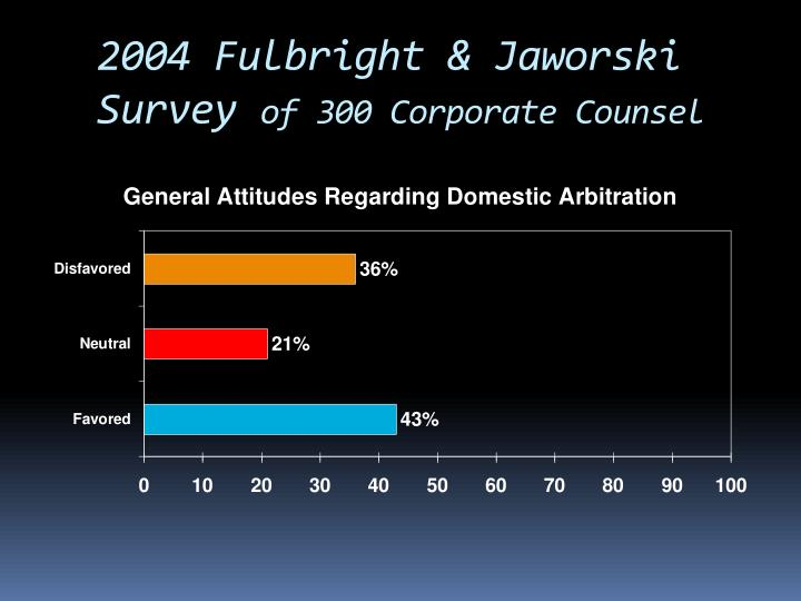 2004 Fulbright &