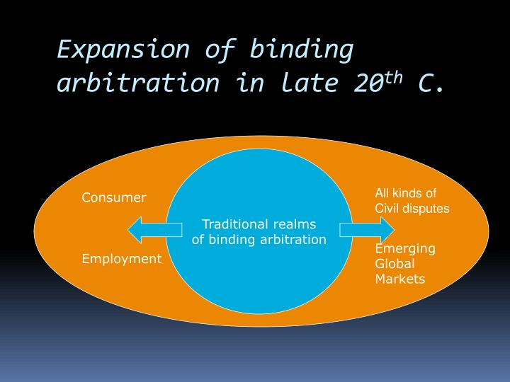 Expansion of binding arbitration in late 20