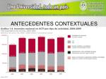 antecedentes contextuales20