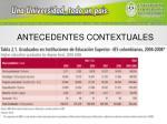 antecedentes contextuales21