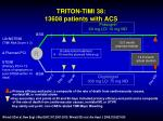 triton timi 38 13608 patients with acs