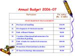 annual budget 2006 078