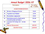 annual budget 2006 079