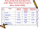 area production productivity under major horticultural crops in bihar 2004 2005