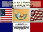 comparative ideology 1 left and right wings