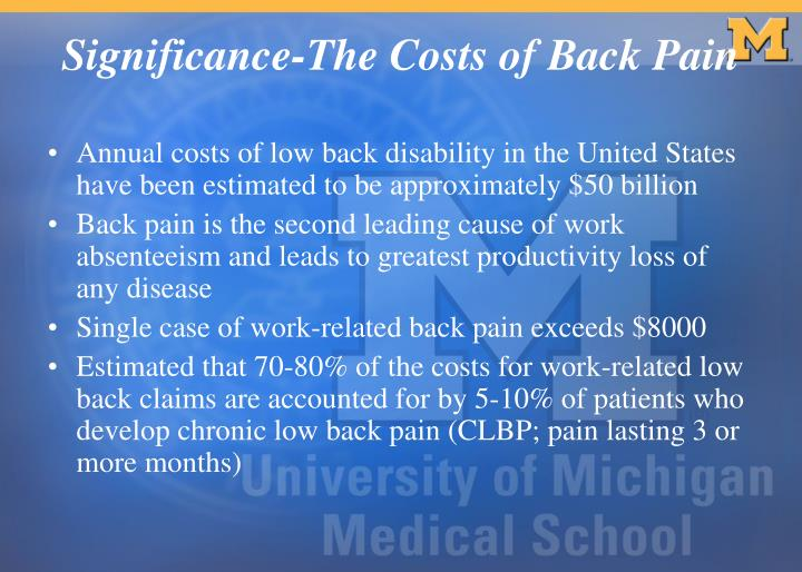 Significance the costs of back pain