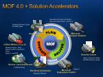 mof 4 0 solution accelerators
