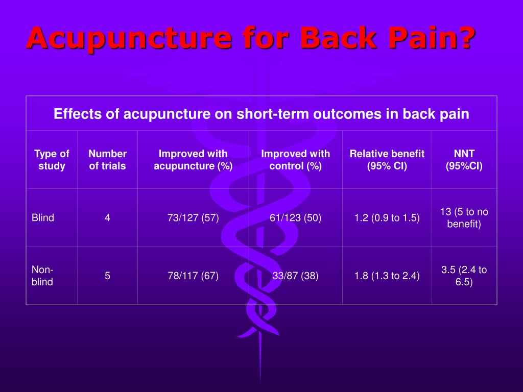 Effects of acupuncture on short-term outcomes in back pain