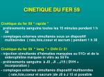 cinetique du fer 5959