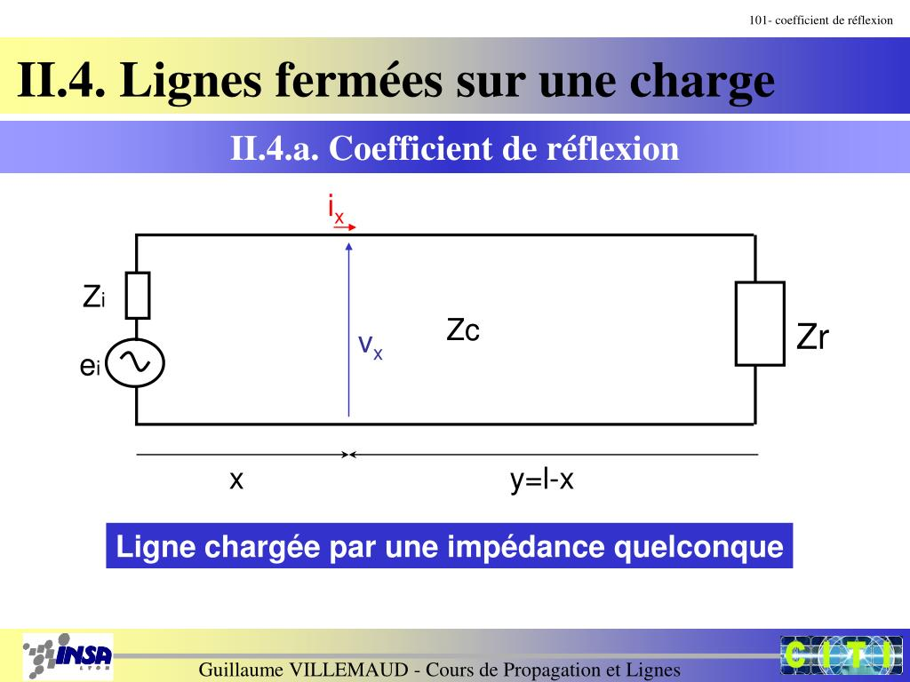 101 coefficient de r flexion l.