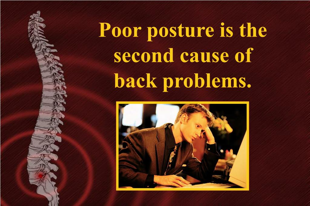 Poor posture is the second cause of back problems.
