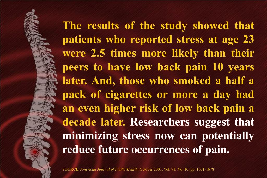 The results of the study showed that patients who reported stress at age 23 were 2.5 times more likely than their peers to have low back pain 10 years later. And, those who smoked a half a pack of cigarettes or more a day had an even higher risk of low back pain a decade later.
