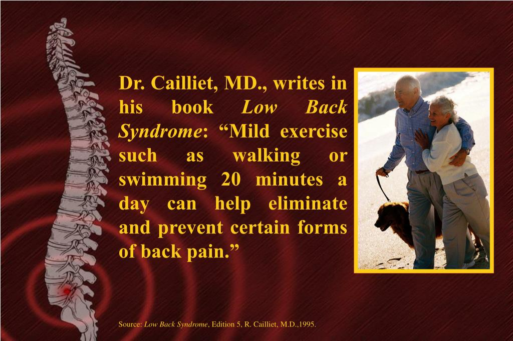 Dr. Cailliet, MD., writes in his book