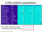 lhcb collision parameters