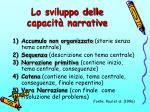 lo sviluppo delle capacit narrative