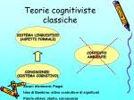 teorie cognitiviste classiche