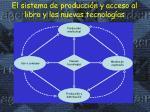 el sistema de producci n y acceso al libro y las nuevas tecnolog as