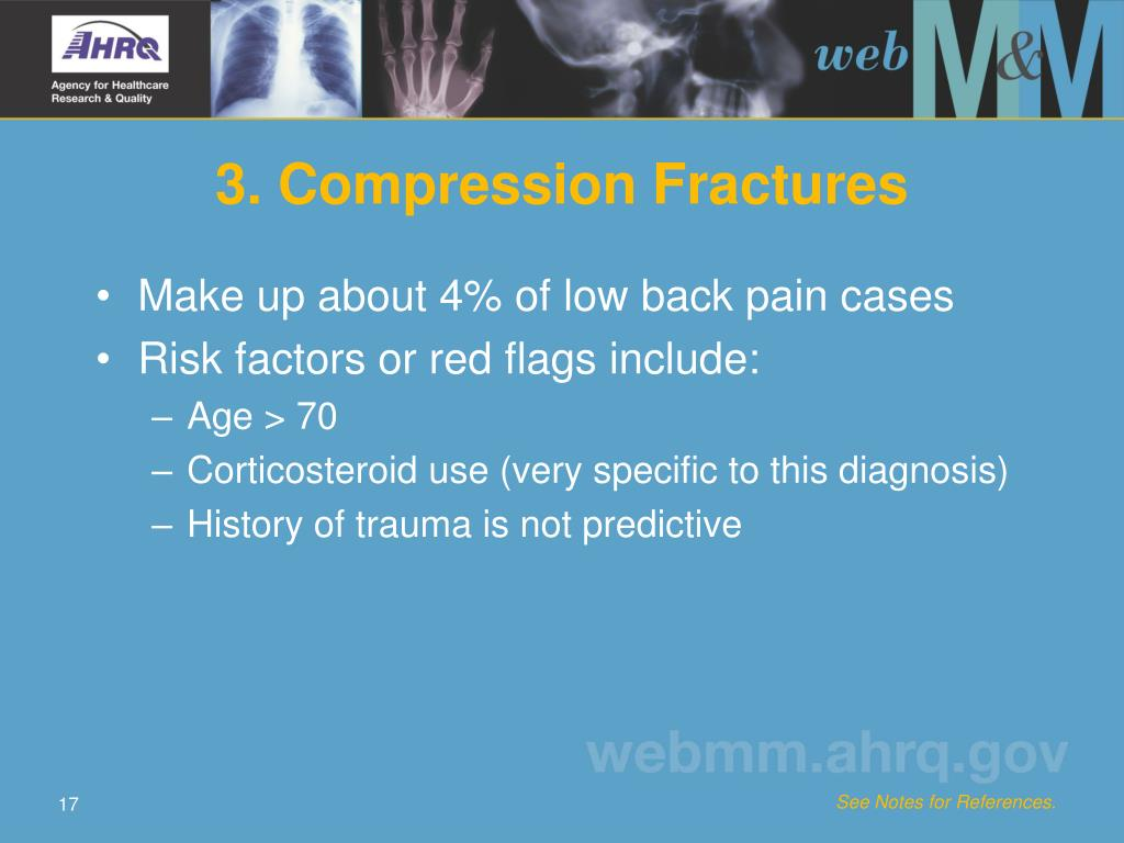 3. Compression Fractures