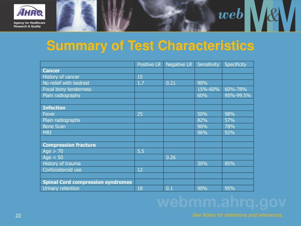 Summary of Test Characteristics