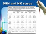 sgh and hk cases