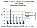 does of minor trauma events increase lbp events dose response effect
