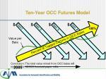 ten year occ futures model