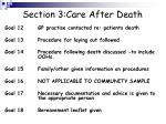 section 3 care after death