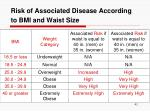 risk of associated disease according to bmi and waist size