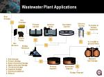 wastewater plant applications