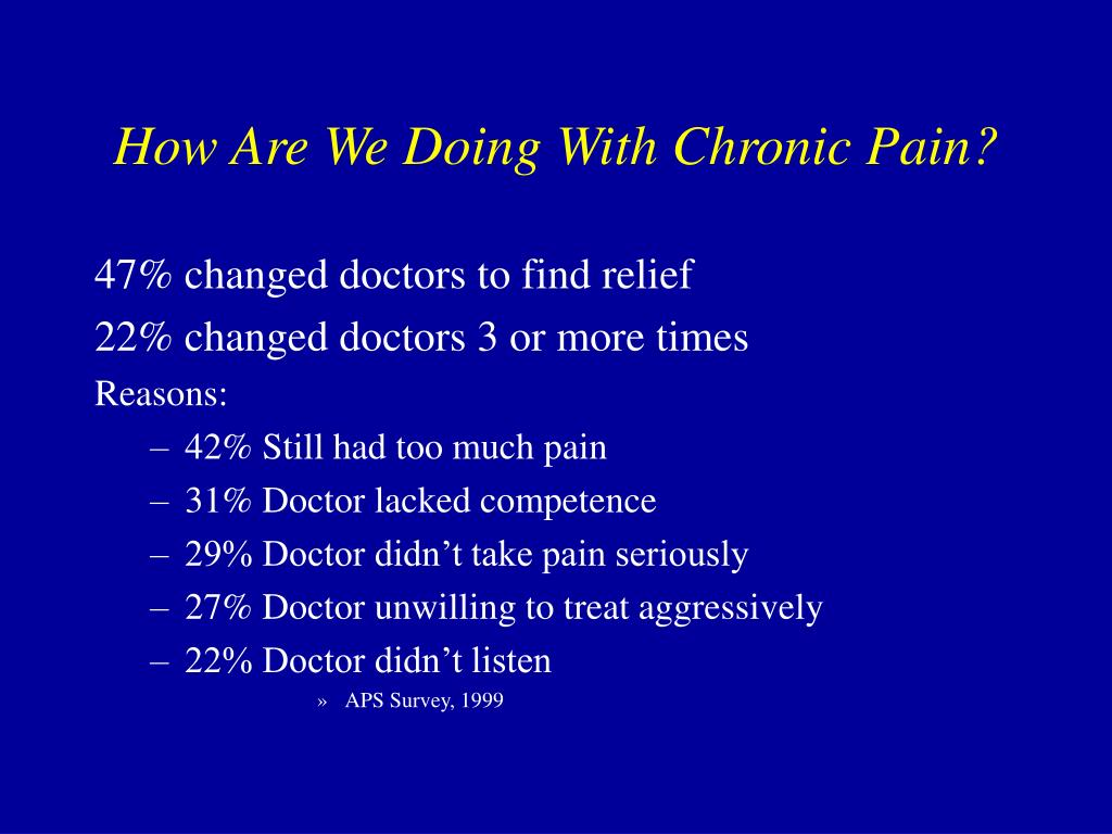 How Are We Doing With Chronic Pain?